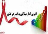 پاورپوینت آخرین آمار مبتلایان به ایدز در ایران و جهان  پروژه  آماری مبتلایان به ایدز در ایران و جهان آمار ایدز در ایران  و جهان  ایدز ( HAV )